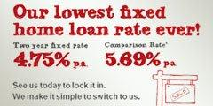 Fixed rate home loan campaign